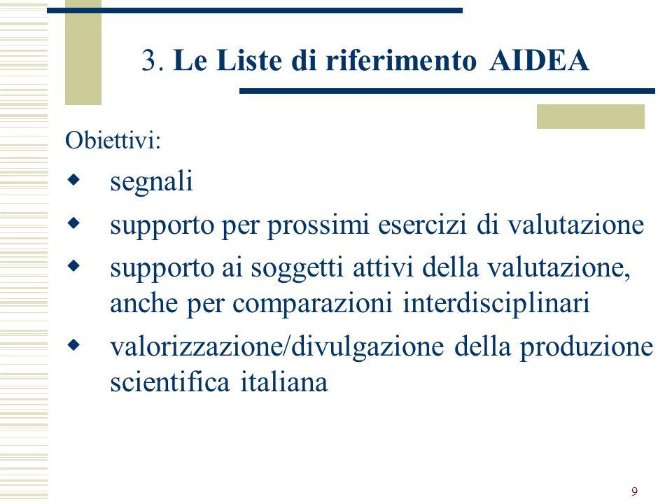 9 Obiettivi:  segnali  supporto per prossimi esercizi di valutazione  supporto ai soggetti attivi della valutazione, anche per comparazioni interdisciplinari  valorizzazione/divulgazione della produzione scientifica italiana 3.