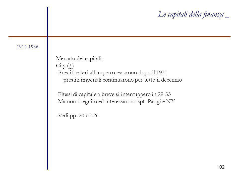 102 1914-1936 Le capitali della finanza _ Mercato dei capitali: City (£) -Prestiti esteri all'impero cessarono dopo il 1931 prestiti imperiali continu