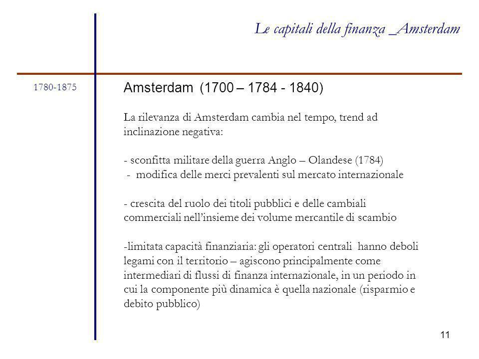11 1780-1875 Le capitali della finanza _Amsterdam Amsterdam (1700 – 1784 - 1840) La rilevanza di Amsterdam cambia nel tempo, trend ad inclinazione neg