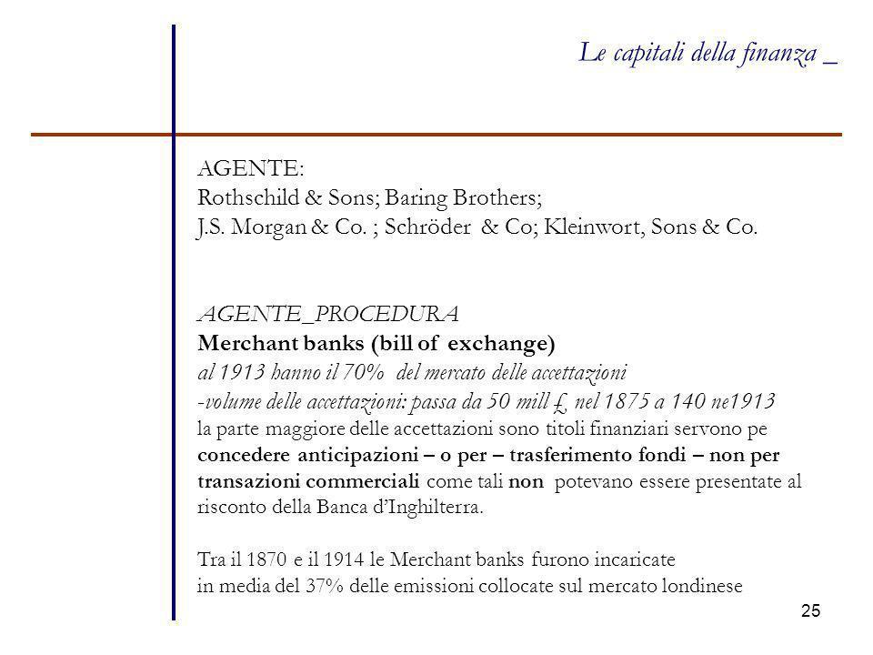 25 Le capitali della finanza _ AGENTE: Rothschild & Sons; Baring Brothers; J.S. Morgan & Co. ; Schröder & Co; Kleinwort, Sons & Co. AGENTE_PROCEDURA M
