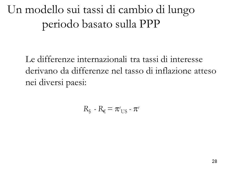 Le differenze internazionali tra tassi di interesse derivano da differenze nel tasso di inflazione atteso nei diversi paesi: R $ - R € =  e US -  e