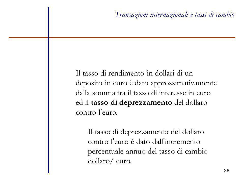 36 Transazioni internazionali e tassi di cambio Il tasso di rendimento in dollari di un deposito in euro è dato approssimativamente dalla somma tra il