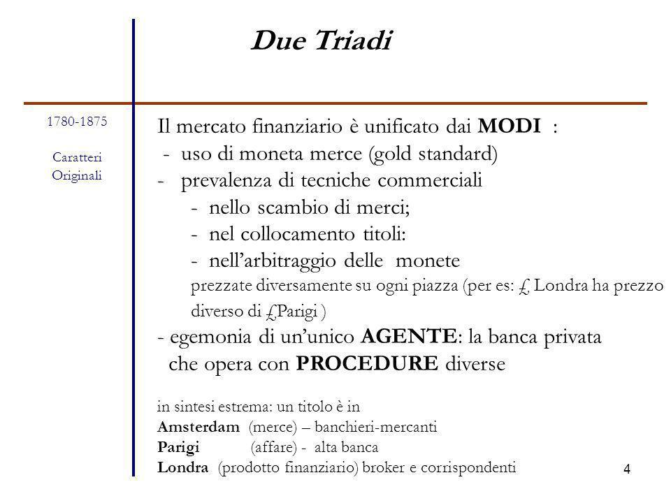 4 1780-1875 Caratteri Originali Due Triadi Il mercato finanziario è unificato dai MODI : - uso di moneta merce (gold standard) - prevalenza di tecnich