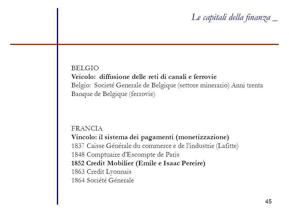 45 Le capitali della finanza _ BELGIO Veicolo: diffusione delle reti di canali e ferrovie Belgio: Societé Generale de Belgique (settore minerario) Ann