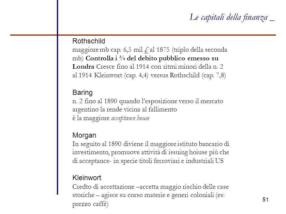 51 Le capitali della finanza _ Rothschild maggiore mb cap. 6,5 mil £ al 1875 (triplo della seconda mb) Controlla i ¾ del debito pubblico emesso su Lon
