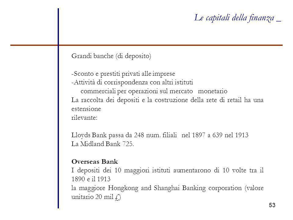 53 Le capitali della finanza _ Grandi banche (di deposito) -Sconto e prestiti privati alle imprese -Attività di corrispondenza con altri istituti comm