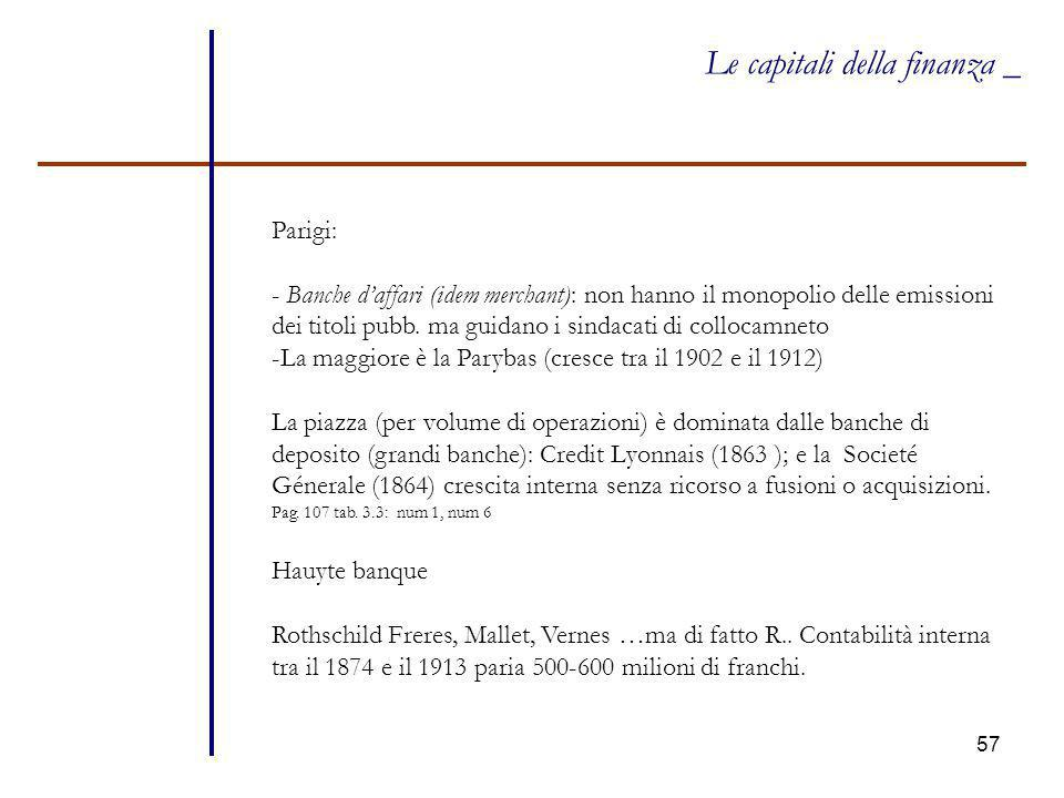 57 Le capitali della finanza _ Parigi: - Banche d'affari (idem merchant): non hanno il monopolio delle emissioni dei titoli pubb. ma guidano i sindaca