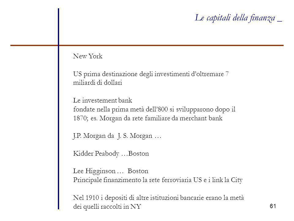 61 Le capitali della finanza _ New York US prima destinazione degli investimenti d'oltremare 7 miliardi di dollari Le investement bank fondate nella p