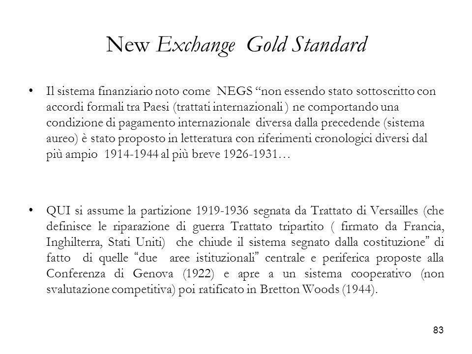 """New Exchange Gold Standard Il sistema finanziario noto come NEGS """"non essendo stato sottoscritto con accordi formali tra Paesi (trattati internazional"""