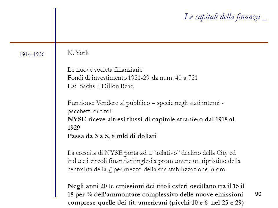 90 1914-1936 Le capitali della finanza _ N. York Le nuove società finanziarie Fondi di investimento 1921-29 da num. 40 a 721 Es: Sachs ; Dillon Read F