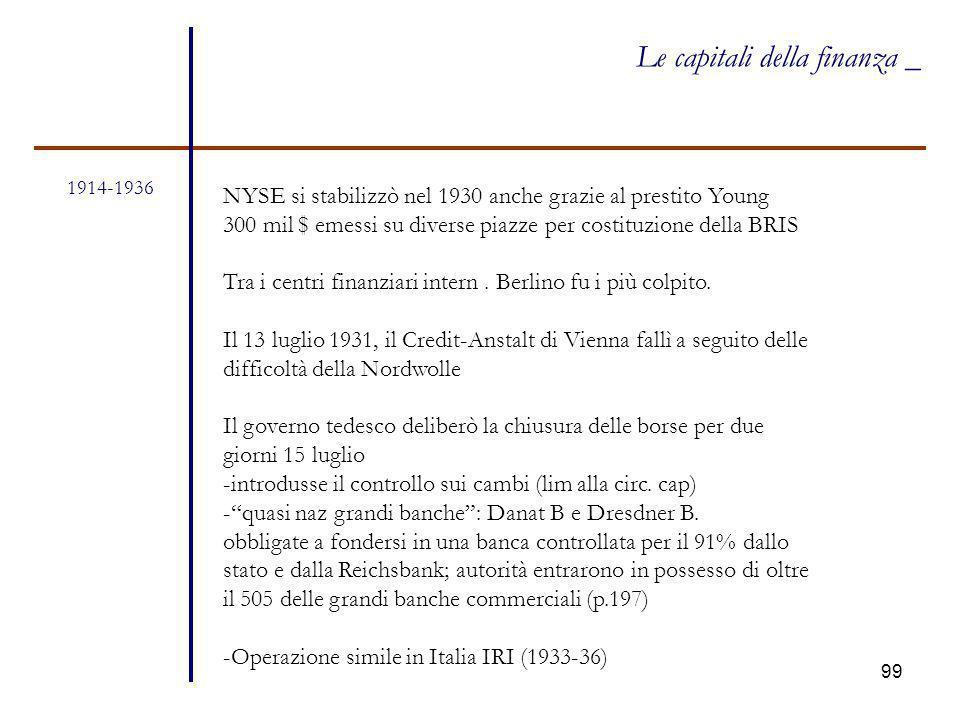99 1914-1936 Le capitali della finanza _ NYSE si stabilizzò nel 1930 anche grazie al prestito Young 300 mil $ emessi su diverse piazze per costituzion