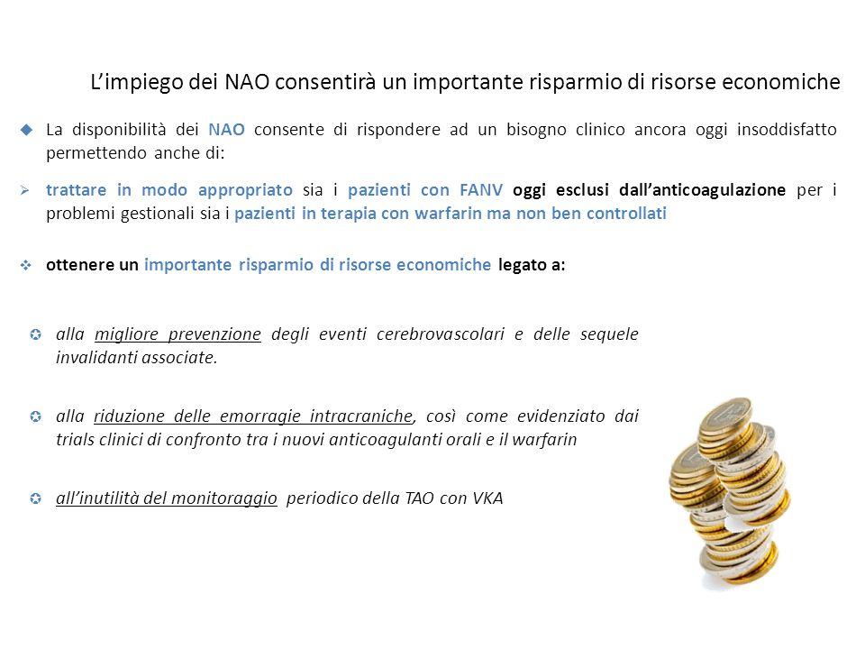 L'impiego dei NAO consentirà un importante risparmio di risorse economiche  La disponibilità dei NAO consente di rispondere ad un bisogno clinico anc