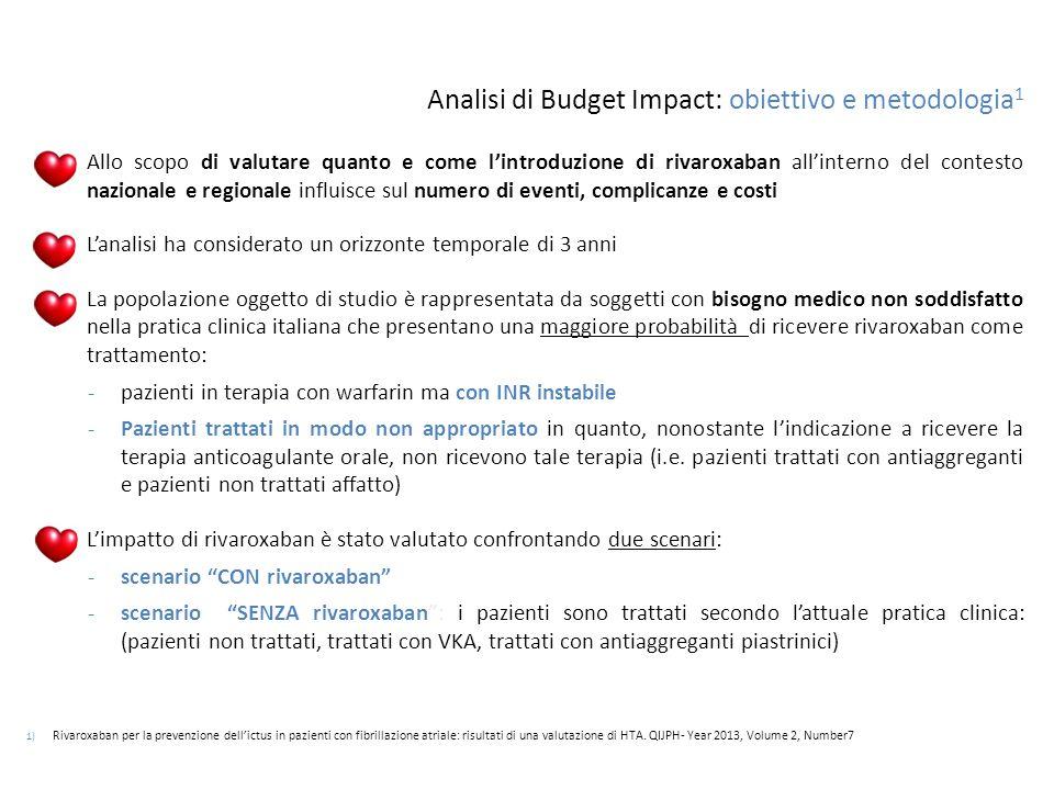 Analisi di Budget Impact: obiettivo e metodologia 1  Allo scopo di valutare quanto e come l'introduzione di rivaroxaban all'interno del contesto nazi
