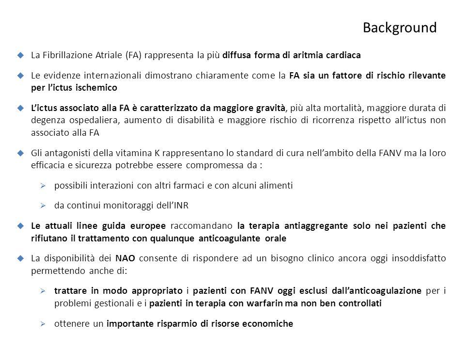 In Italia, il costo medio annuo per paziente a carico del SSN risulta essere pari a €20.000  Il costo complessivo di un ricovero per ictus (DRG 14) risulta essere pari a € 3.391 che, disaggregato per gravità, corrisponderebbe a €2.850 se lieve, €3.500 se moderato o €4.000 se grave 1  Considerando il recupero ed il trattamento del paziente dalla dimissione alla fine di un trimestre i costi salirebbero a € 6.500, € 11.000 e € 23.500 se, rispettivamente, lieve, moderato e grave 1.