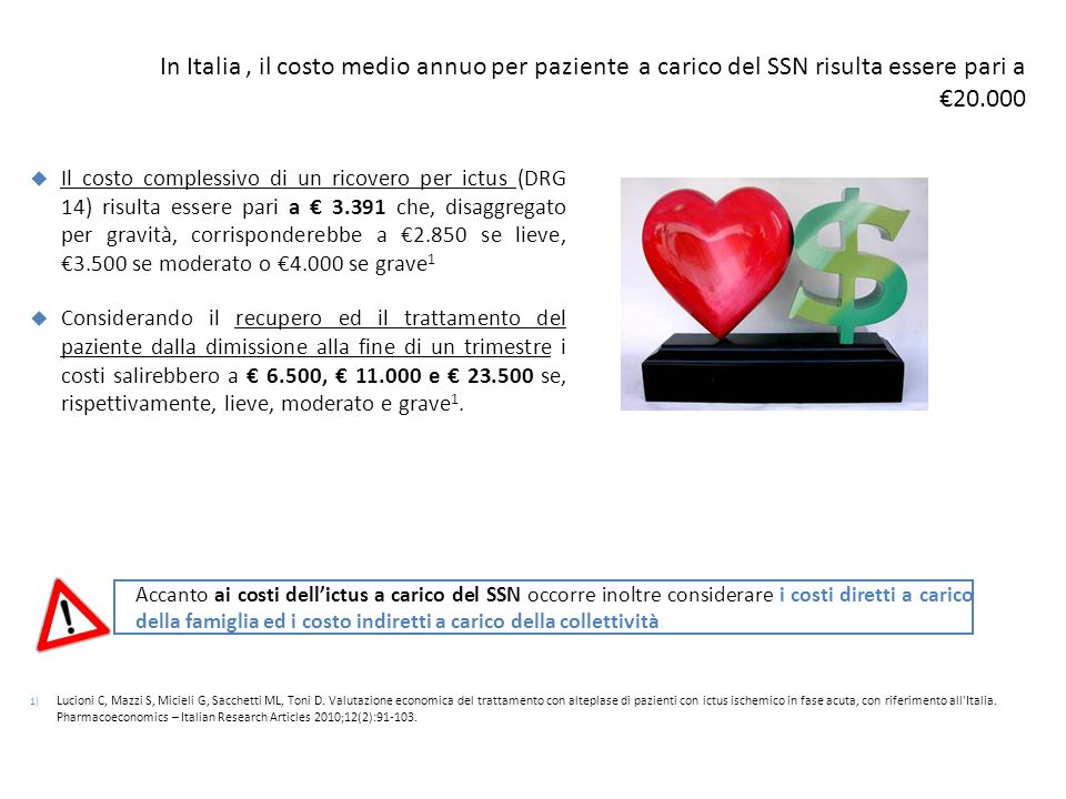 In Italia, il costo medio annuo per paziente a carico del SSN risulta essere pari a €20.000  Il costo complessivo di un ricovero per ictus (DRG 14) r