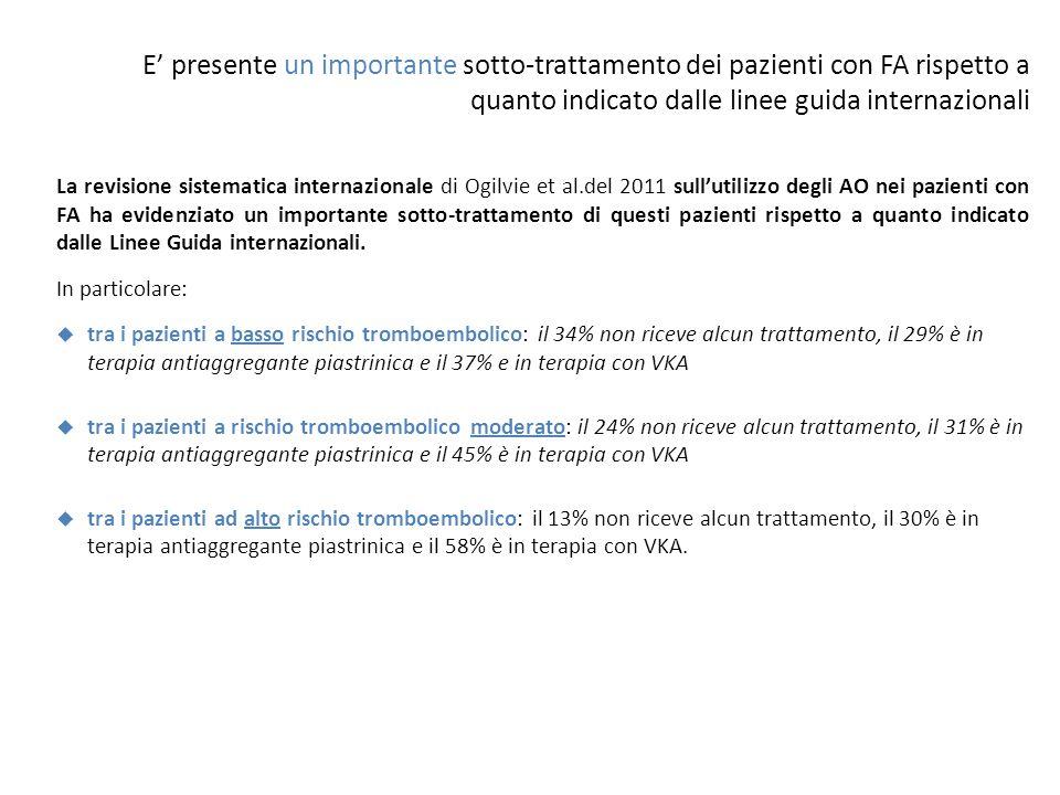 Per quanto riguarda l'Italia è stato confermato un sotto-trattamento dei pazienti con FA Una survey del 2010 (Mazzaglia et al.) sul management della FA con farmaci antitrombotici ha confermato un rilevante sotto- trattamento anche nel nostro paese.