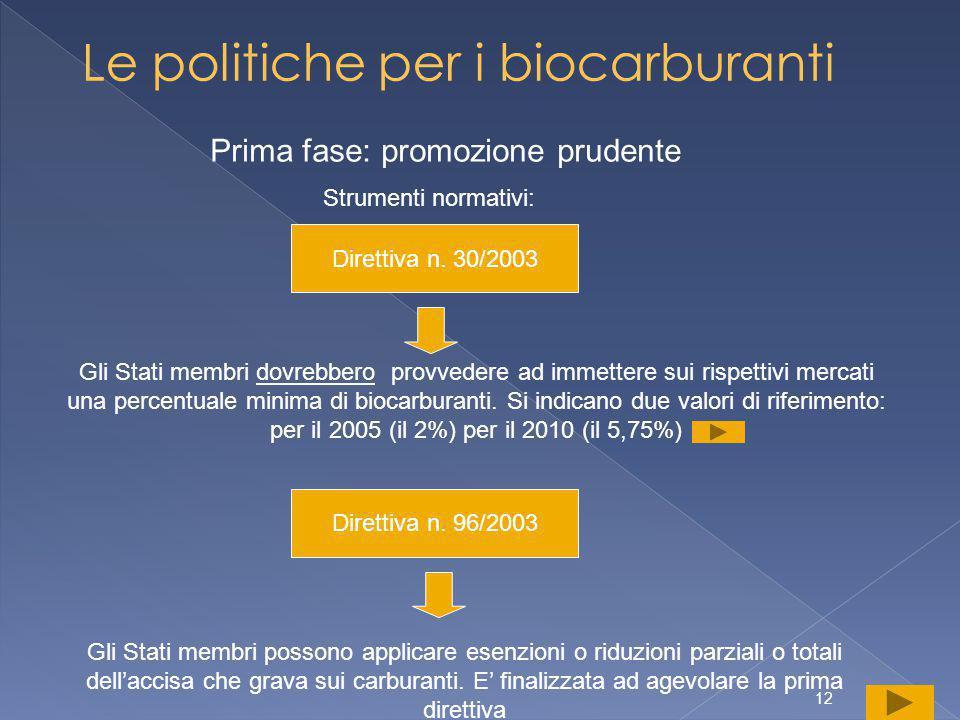 12 Le politiche per i biocarburanti Prima fase: promozione prudente Strumenti normativi: Direttiva n.