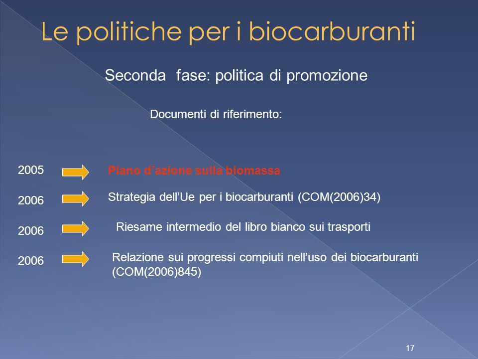 17 Le politiche per i biocarburanti Seconda fase: politica di promozione Documenti di riferimento: 2005 Piano d'azione sulla biomassa 2006 Strategia dell'Ue per i biocarburanti (COM(2006)34) 2006 Riesame intermedio del libro bianco sui trasporti 2006 Relazione sui progressi compiuti nell'uso dei biocarburanti (COM(2006)845)