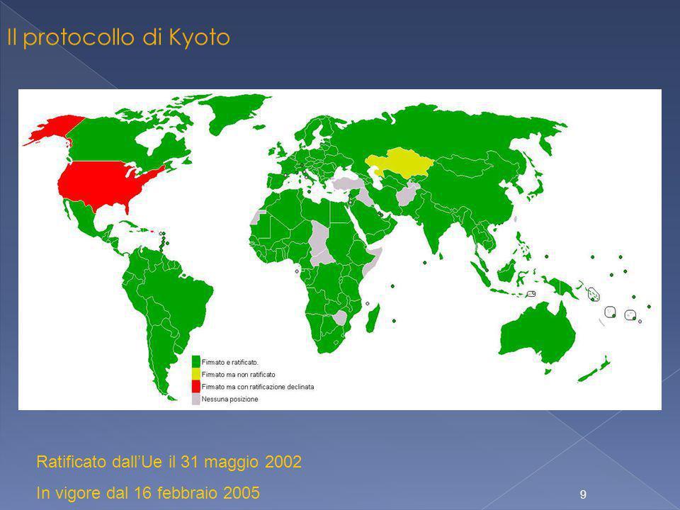9 Ratificato dall'Ue il 31 maggio 2002 In vigore dal 16 febbraio 2005 Il protocollo di Kyoto