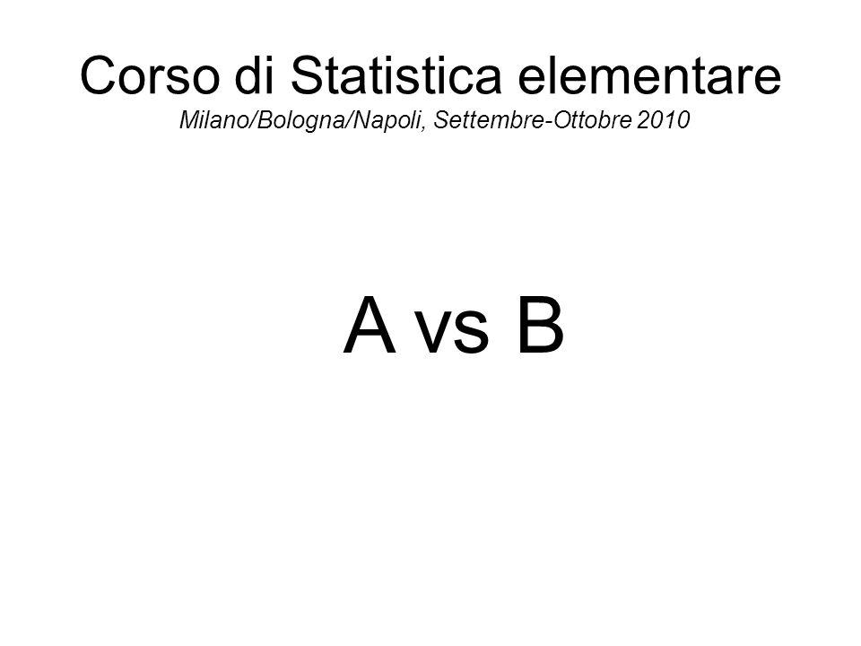 Corso di Statistica elementare Milano/Bologna/Napoli, Settembre-Ottobre 2010 A vs B