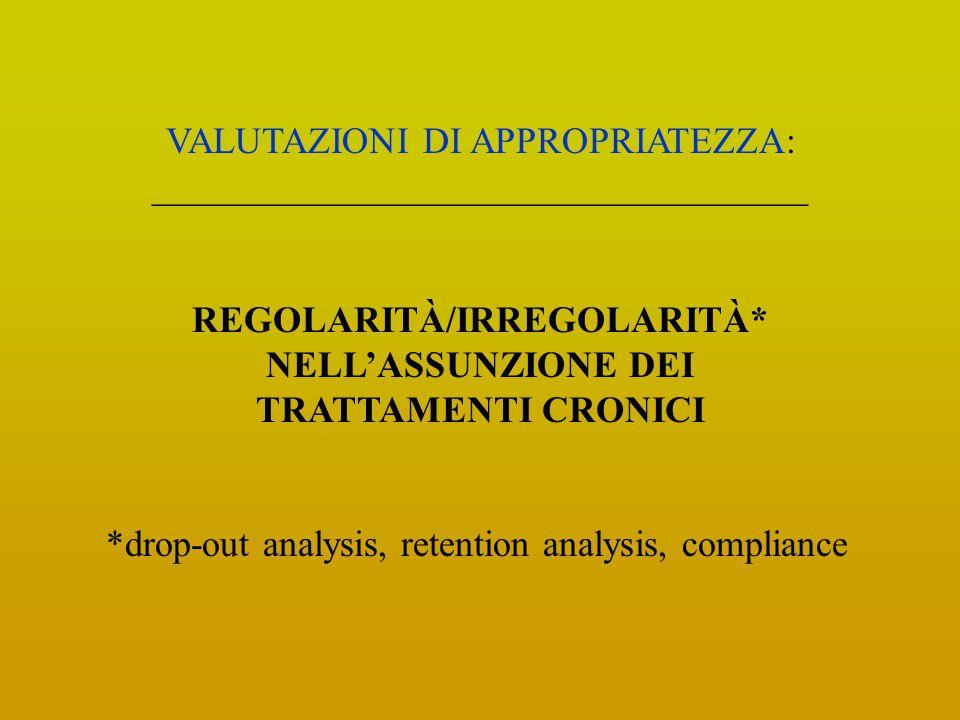 VALUTAZIONI DI APPROPRIATEZZA: ___________________________________ REGOLARITÀ/IRREGOLARITÀ* NELL'ASSUNZIONE DEI TRATTAMENTI CRONICI *drop-out analysis