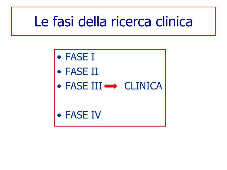 Le fasi della ricerca clinica FASE I FASE II FASE III CLINICA FASE IV