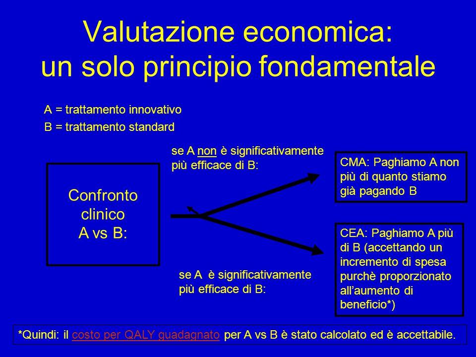 Corso di Statistica elementare Monsummano Terme, 26 Settembre 2009 Metodi per eseguire la randomizzazione: -tabelle dei numeri casuali 7 5 2 5 6 5 9 4 8 7 2 2 6 3 9 corretto 7 5 2 5 6 5 9 4 8 7 2 2 6 3 9 scorretto