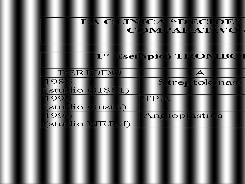Corso di Statistica elementare Monsummano Terme, 26 Settembre 2009 Esercitazioni su MEDLINE PubMed -lista degli clinical trials basati sulla non-inferiorità -esame di alcuni abstract di tali studi