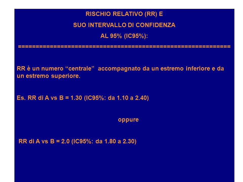RISCHIO RELATIVO (RR) E SUO INTERVALLO DI CONFIDENZA AL 95% (IC95%): ============================================================ RR è un numero centrale accompagnato da un estremo inferiore e da un estremo superiore.