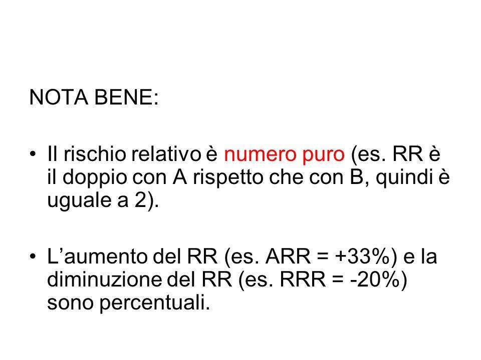 NOTA BENE: Il rischio relativo è numero puro (es. RR è il doppio con A rispetto che con B, quindi è uguale a 2). L'aumento del RR (es. ARR = +33%) e l