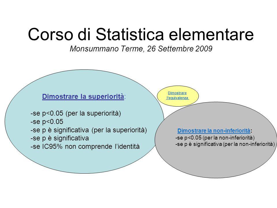 Corso di Statistica elementare Monsummano Terme, 26 Settembre 2009 Dimostrare la superiorità: -se p<0.05 (per la superiorità) -se p<0.05 -se p è signi