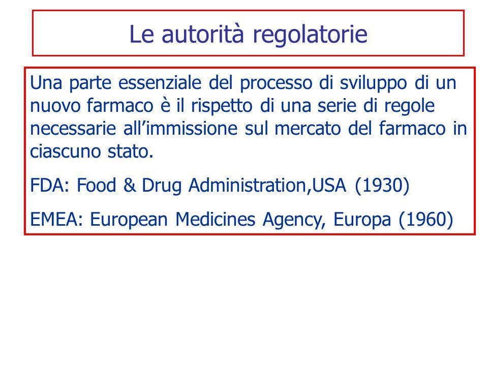 Le autorità regolatorie Una parte essenziale del processo di sviluppo di un nuovo farmaco è il rispetto di una serie di regole necessarie all'immissione sul mercato del farmaco in ciascuno stato.