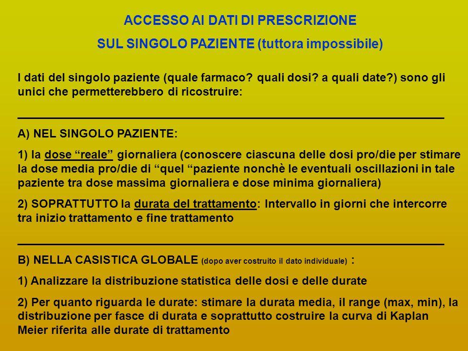 ACCESSO AI DATI DI PRESCRIZIONE SUL SINGOLO PAZIENTE (tuttora impossibile) I dati del singolo paziente (quale farmaco.
