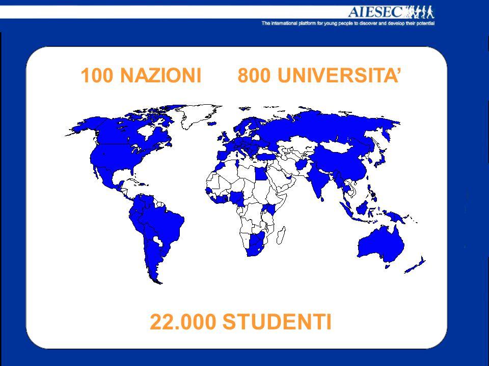 100 NAZIONI 800 UNIVERSITA' 22.000 STUDENTI
