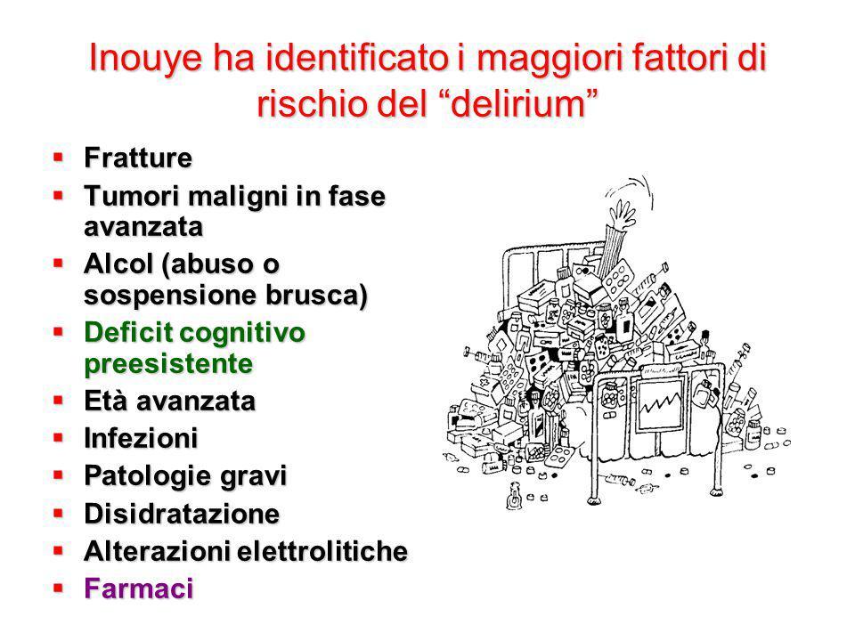 Inouye ha identificato i maggiori fattori di rischio del delirium  Fratture  Tumori maligni in fase avanzata  Alcol (abuso o sospensione brusca)  Deficit cognitivo preesistente  Età avanzata  Infezioni  Patologie gravi  Disidratazione  Alterazioni elettrolitiche  Farmaci