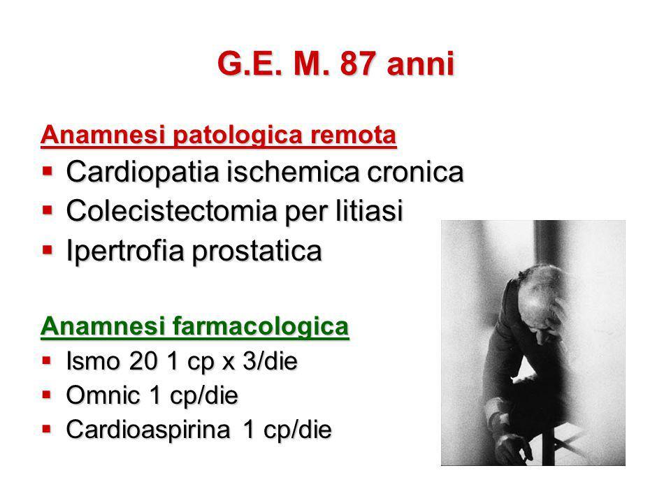 Cause di Delirium V I N D I C A T E Vascular Infections Nutrition Drugs Injury Cardiac Autoimmune Tumors Endocrine