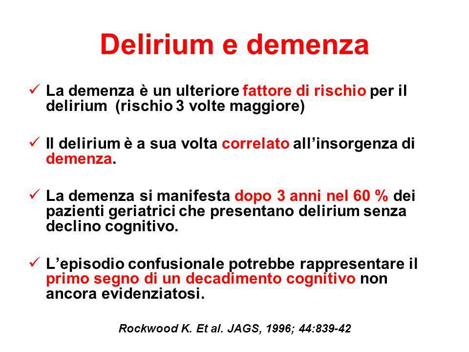 Delirium e demenza La demenza è un ulteriore fattore di rischio per il delirium (rischio 3 volte maggiore) Il delirium è a sua volta correlato all'insorgenza di demenza.