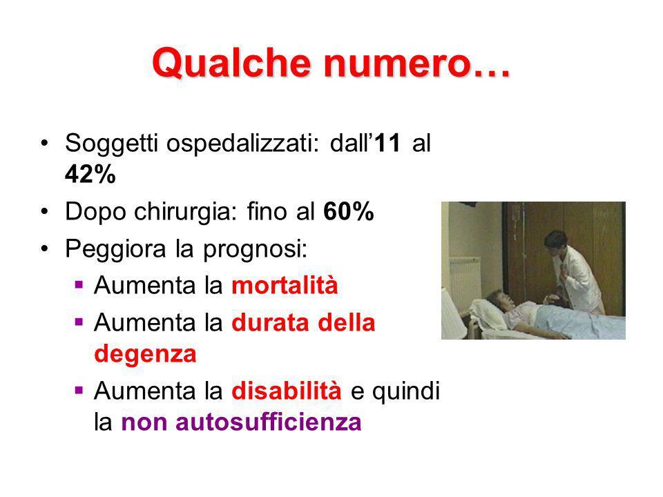 Qualche numero… Soggetti ospedalizzati: dall'11 al 42% Dopo chirurgia: fino al 60% Peggiora la prognosi:  Aumenta la mortalità  Aumenta la durata della degenza  Aumenta la disabilità e quindi la non autosufficienza