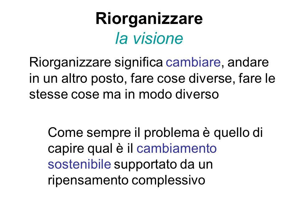 Riorganizzare la visione Riorganizzare significa cambiare, andare in un altro posto, fare cose diverse, fare le stesse cose ma in modo diverso Come sempre il problema è quello di capire qual è il cambiamento sostenibile supportato da un ripensamento complessivo