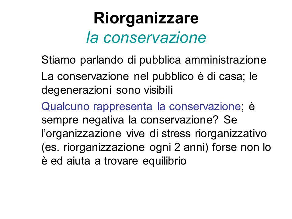 Riorganizzare la conservazione Stiamo parlando di pubblica amministrazione La conservazione nel pubblico è di casa; le degenerazioni sono visibili Qualcuno rappresenta la conservazione; è sempre negativa la conservazione.
