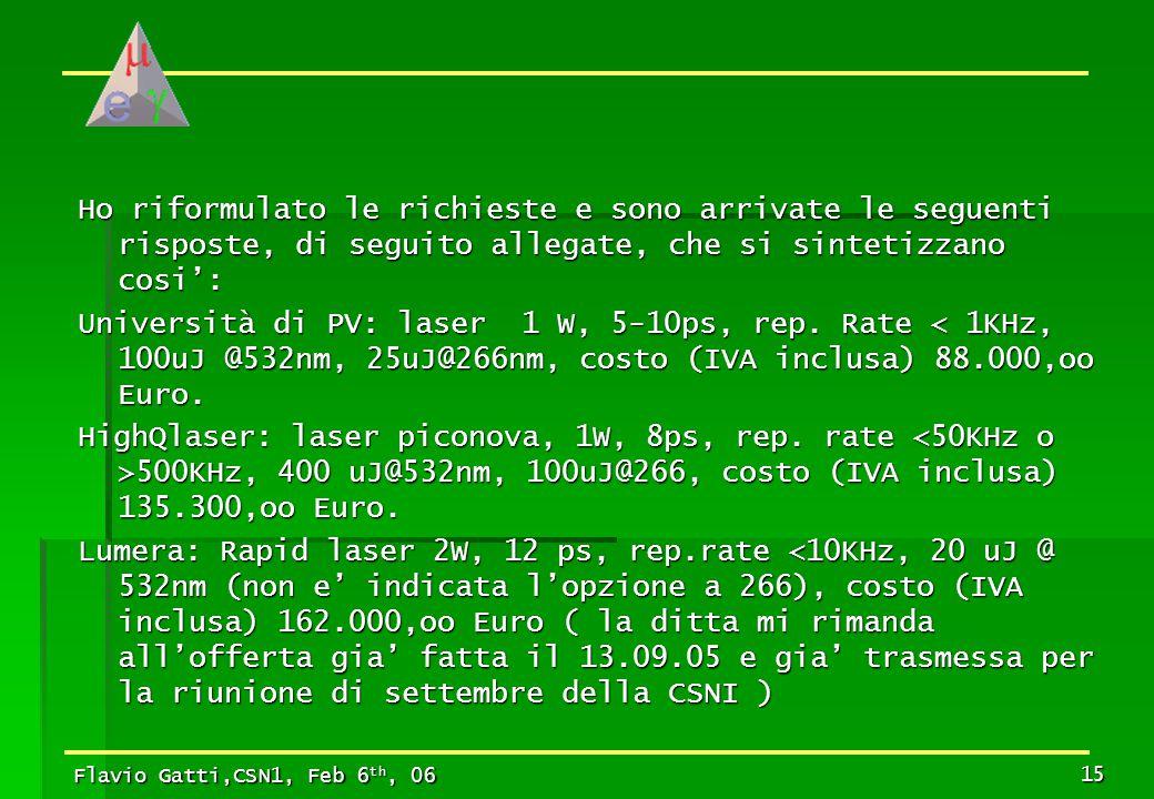 Flavio Gatti,CSN1, Feb 6 th, 06 15 Ho riformulato le richieste e sono arrivate le seguenti risposte, di seguito allegate, che si sintetizzano cosi': Università di PV: laser 1 W, 5-10ps, rep.