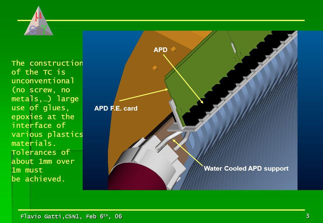 Flavio Gatti,CSN1, Feb 6 th, 06 14 L'analisi degli accoppiamenti ottici e' la seguente:  la stima sulla efficienza di trasmissione del fascio all'ingresso della fibra (SMF28e : dispersione di 18 ps/nm Km e apertura numerica di 0.14), che ha un diametro del core di 10 um e diametro esterno di 250 um, e' circa 1x10-4 (includendo le perdite pieno-vuoto dell'impacchettamento del bundle, le perdite di matching tra i diametri del fascio e del bundle e le perdite di accettanza per allineamento) ;  usando un diffusore e un ingresso perpendicolare alla barra, l'efficienza di intrappolamento nella barra e' 1x10-2 circa;  la perdita complessiva di trasmissione in tutte le interfacce ottiche e le perdite per divergenza del fascio producono un fattore di raccolta finale pari a 0.1 circa;  Considerando che e' necessario illuminare circa 50 fibre, e' necessario disporre di 50 nJ/impulso.