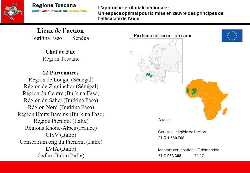CONSULTING BUSINESS ANALYSIS L'approche territoriale régionale : Un espace optimal pour la mise en œuvre des principes de l'efficacité de l'aide Lieux