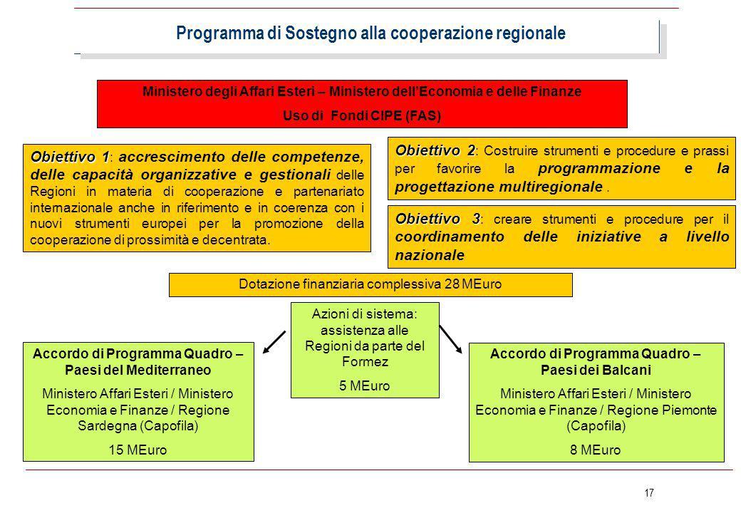 17 Programma di Sostegno alla cooperazione regionale Ministero degli Affari Esteri – Ministero dell'Economia e delle Finanze Uso di Fondi CIPE (FAS) D