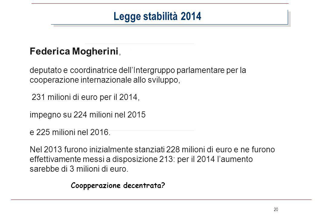 20 Federica Mogherini, deputato e coordinatrice dell'Intergruppo parlamentare per la cooperazione internazionale allo sviluppo, 231 milioni di euro pe