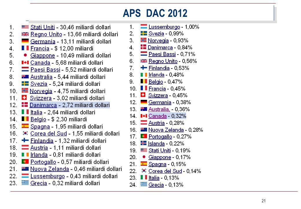 21 APS DAC 2012