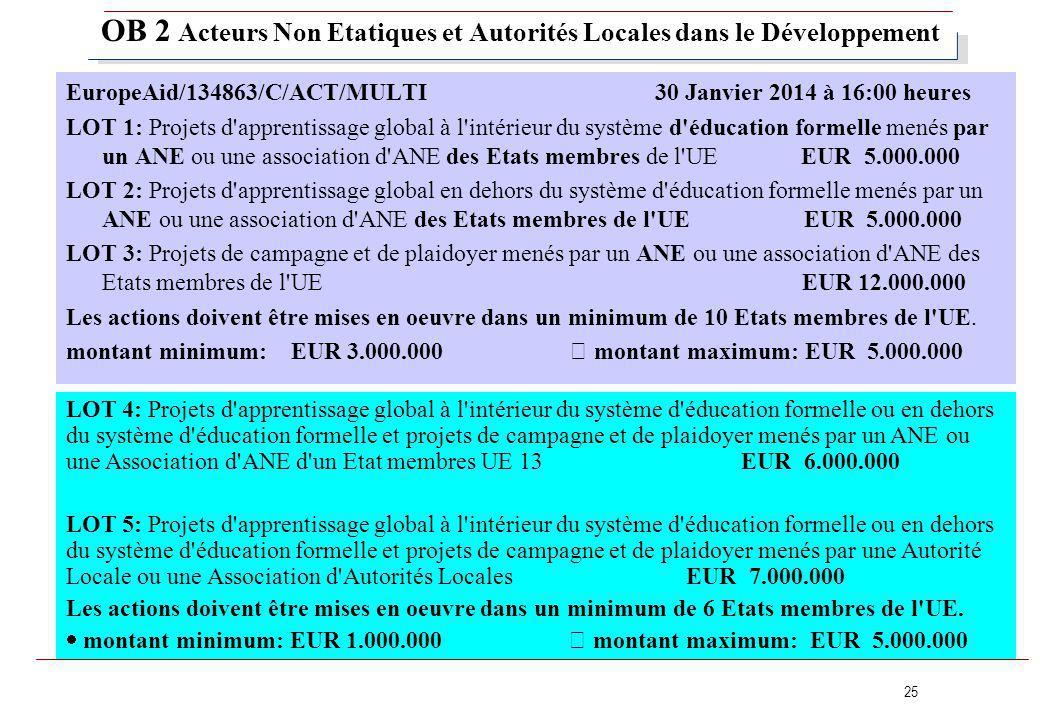 25 OB 2 Acteurs Non Etatiques et Autorités Locales dans le Développement EuropeAid/134863/C/ACT/MULTI 30 Janvier 2014 à 16:00 heures LOT 1: Projets d'