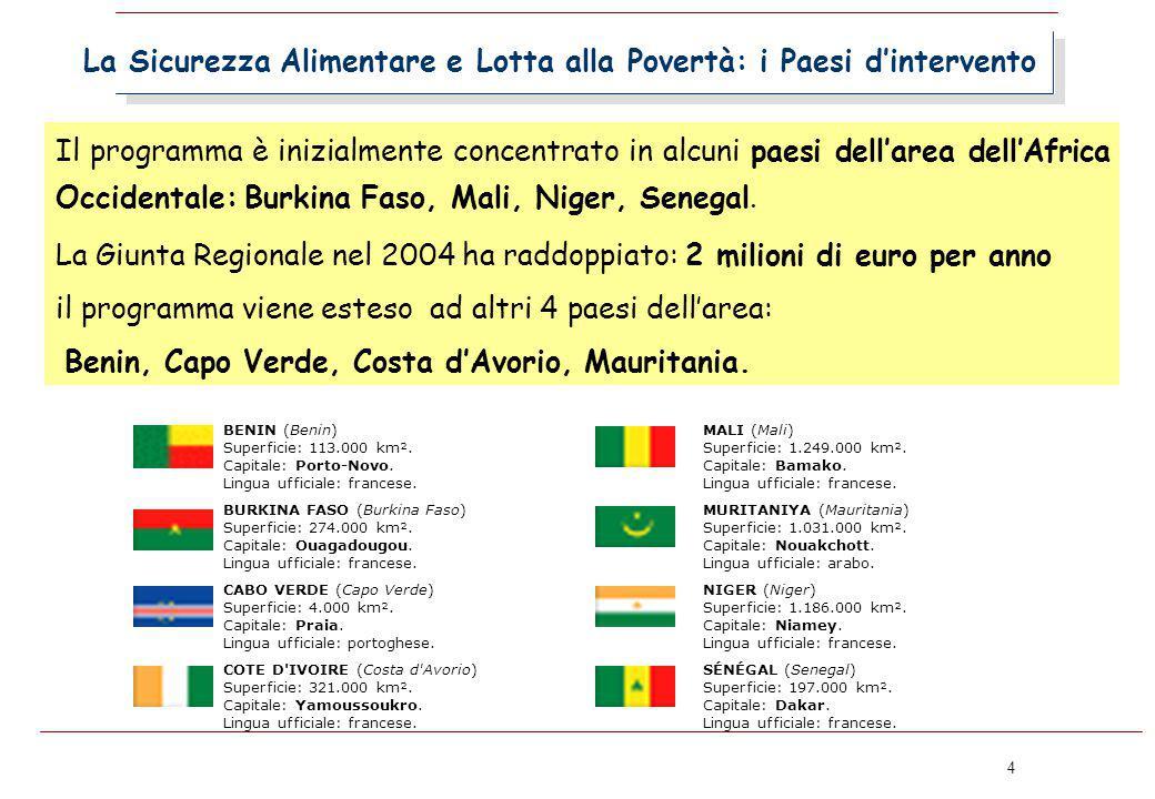 4 La Sicurezza Alimentare e Lotta alla Povertà: i Paesi d'intervento BENIN (Benin) Superficie: 113.000 km². Capitale: Porto-Novo. Lingua ufficiale: fr