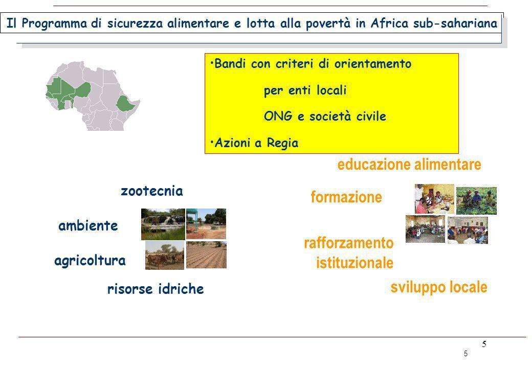 5 5 Il Programma di sicurezza alimentare e lotta alla povertà in Africa sub-sahariana sviluppo locale ambiente agricoltura zootecnia risorse idriche f