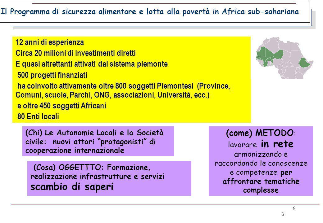 6 6 Il Programma di sicurezza alimentare e lotta alla povertà in Africa sub-sahariana 12 anni di esperienza Circa 20 milioni di investimenti diretti E